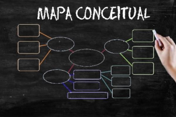 Metacognição: como e porque usar mapa conceitual