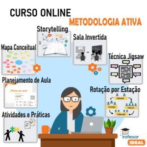 Curso Online Metodologia Ativa